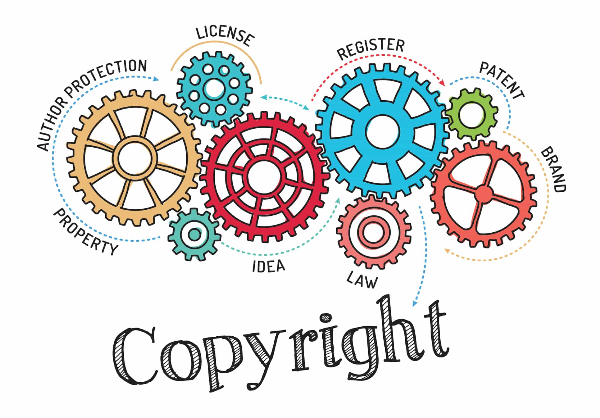 All about Copyright Registration in India