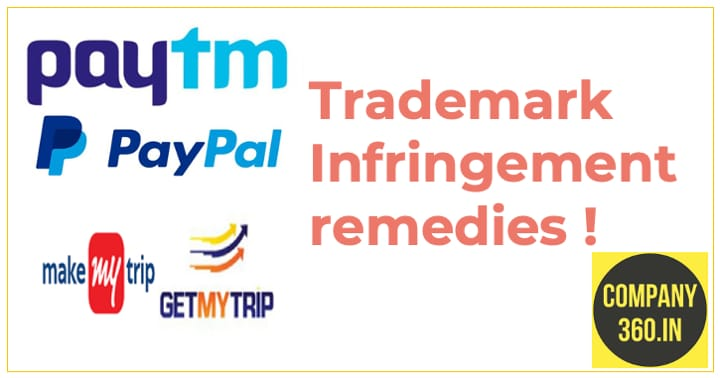Trademark Infringement remedies by Company360.in